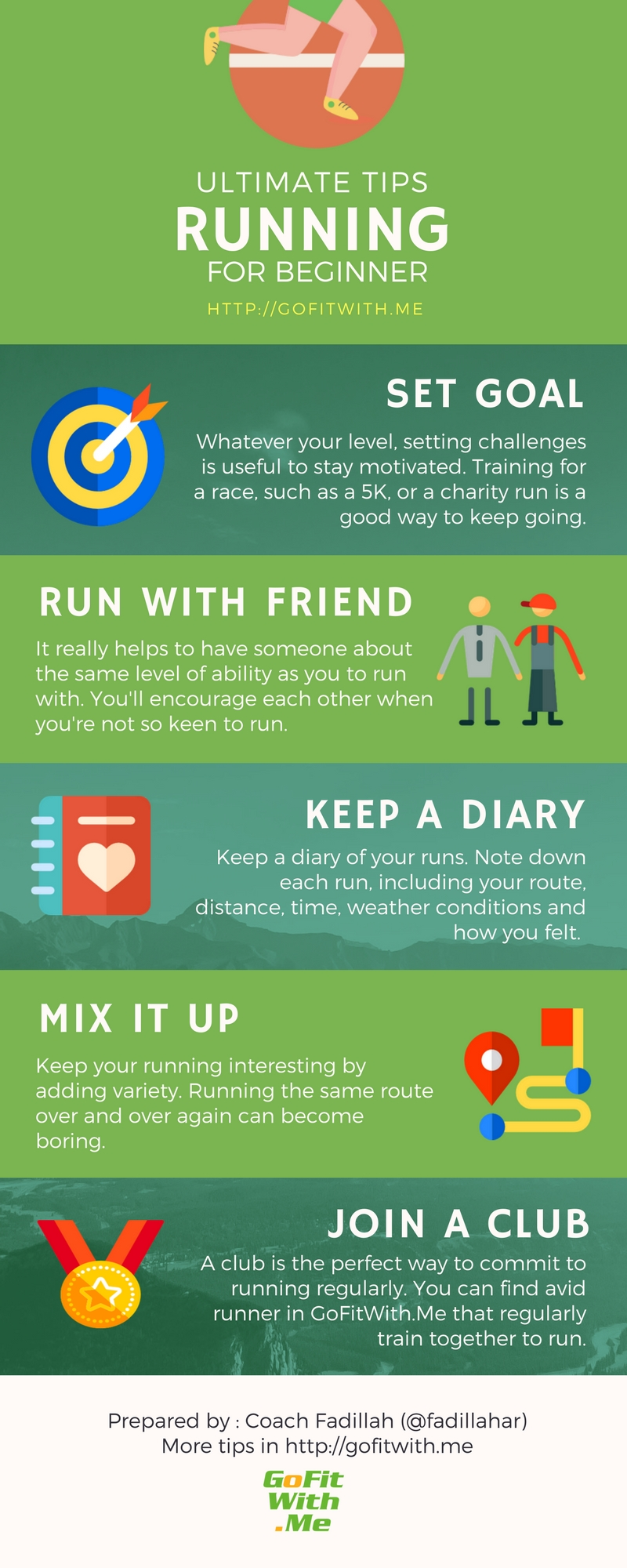 Ultimate Running Guide for Beginner