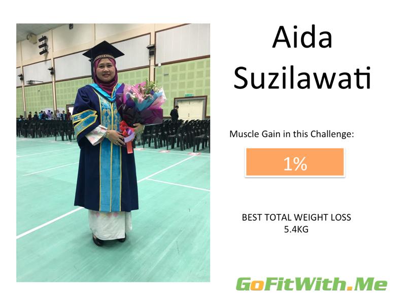 21-days-winner-aida